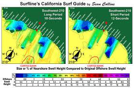 Malibu Flat But Other Spots Pumping Whats Up Surfline Com