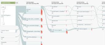 Sankey Charts In Tableau Create Sankey Diagrams In Tableau