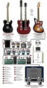 a detailed gear diagram of paul gilbert s stage setup that traces a detailed gear diagram of sarah lipstate s 2011 noveller stage setup that traces the signal flow