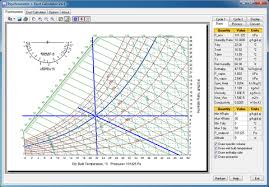 Ashrae Psychrometric Chart Si Ashrae Psychrometric Analysis Software Free Download Linoahard