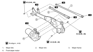 repair guides windshield wipers washers windshield wiper fig