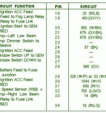 99 f 150 fuse box 99 ford van fuse box diagram wiring library 99 ford f 150 fuse box guide wiring diagram explained 2001 ford f 150 fuse box 1999 ford f 150 xlt fuse box diagram