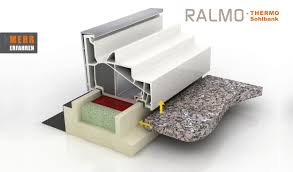 Ralmont Innovation Thermo Sohlbank