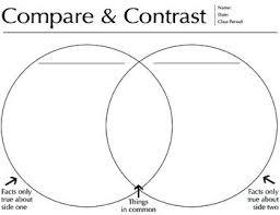 Compare And Contrast Venn Diagram Compare And Contrast Venn Diagram Worksheet Pdf Downloadable Tpt