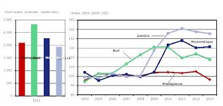 Swiss Laundry Rate Chart Wt Tpr S 318 Rev 1