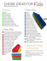 Montessori Monday Age Appropriate Chores For Children