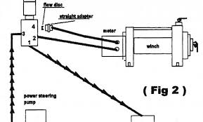 expert 3 pin plug wiring diagram wiring diagram for simple atv winch wiring diagram warn atv winch wiring diagram solenoid and in famous gallery