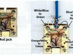 dsl phone jack wiring diagram dsl image wiring diagram 8 wire phone jack wiring diagram 8 wire phone jack wiring on dsl phone jack wiring