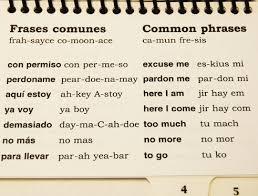 kitchen dictionary spanish translation services