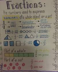 3rd Grade Math Anchor Charts Miss Cals Corner