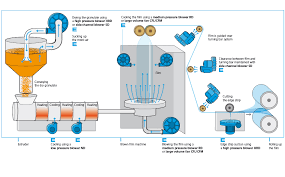 peterbilt engine brake wiring diagram images electric wiring wiring diagram porsche 914 engine circuit breaker box