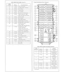 fuse panel guide for ford explorer 2000 fixya saailer 23 gif
