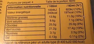 glaces peanut m m s nutrition facts glaces peanut m m s nutrition facts