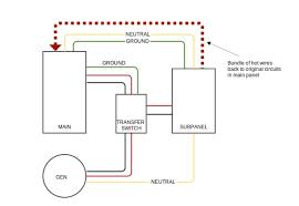 kohler standby generator wiring diagram kohler kohler automatic transfer switch wiring diagram jodebal com on kohler standby generator wiring diagram