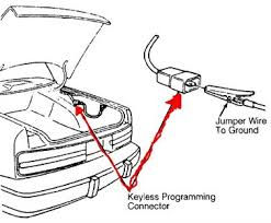 chevrolet lumina door lock fuse location questions answers where are the fuses located in 1995 lumina