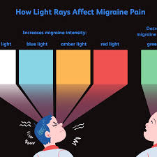 Amber Light For Sleep Light A Therapy And Trigger For Migraines