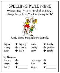 Spelling Rules Spelling Demons Roots And Affixes Lessons