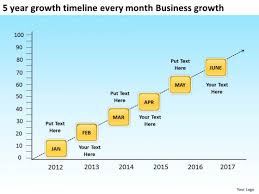 5 year timeline template 5 year growth timeline every month business growth powerpoint