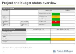 5 Free Project Management Templates You Can Use - Project-Skills