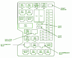 2001 isuzu npr fuse box diagram 2001 wiring diagrams online