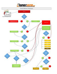 Delivery Flow Chart Email Delivery Flow Chart By Tom Rowe Associates Issuu