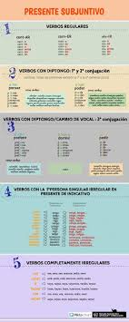 55 Best Spanish Vocab And Grammar Images On Pinterest Learn