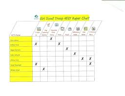 Junior Kaper Chart Printable Girl Scout Kaper Chart Printable Www Bedowntowndaytona Com