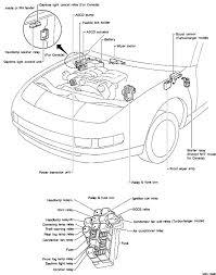 nissan zx wiring diagram image wiring 300zx starter wiring diagram 300zx auto wiring diagram schematic on 1990 nissan 300zx wiring diagram