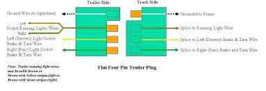 4 pin trailer light wiring diagram in addition to general trailer 4-Wire Flat Trailer Wiring 4 pin trailer light wiring diagram as well as electrical wiring various connector 4 flat trailer