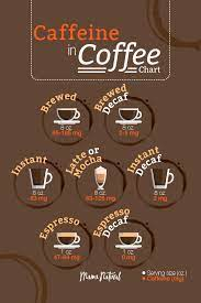 Does coffee makes you sick? Can You Drink Coffee While Pregnant Mama Natural
