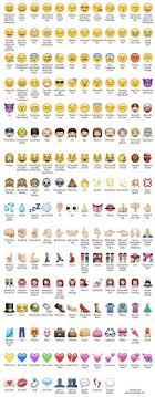 Emoji Sentences Maker Emoji Defined Emoji Pictures Emoji
