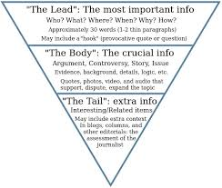 guide to writing articles baseballsoftballuk the inverted pyramid approach