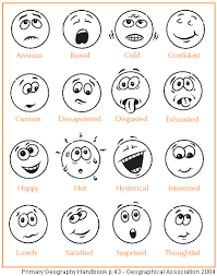 Emotions Identification Feelings Activities Emotion Faces