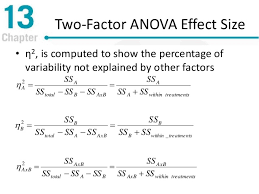 effect size anova repeated measures and two factor analysis of variance