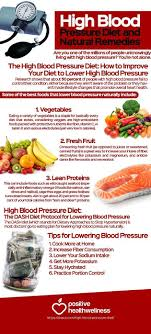 Low Bp Diet Chart What You Ought To Know To Be Safe Wrist Blood Pressure Cuff