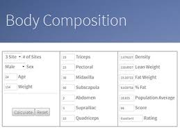 3 Point Body Fat Caliper Chart Exrx Net Body Composition
