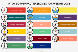 low impact exercises for weight loss