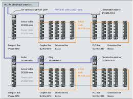 beckhoff new automation technology profibus pa wiring diagram Profibus Wiring Diagram #23