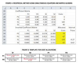 allocating service department costs with excel strategic finance ideas of algebraic equations in excel
