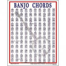 Attractive Banjo Chord Chart Crest - Guitar Ukulele Piano Music ...