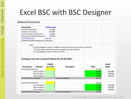 Free Bsc Templates From Aks Labs Business Analysis Toolkit