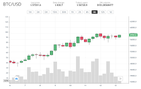 A selection bitcoinwisdom ethereum of licensed brokers no download or installation required easy to use trading platform. Bitcoin Hits New Ath While Ethereum Faces Resistance At 1 9k