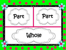 Part Part Whole Chart Free Part Part Whole Chart For Math For Students Just