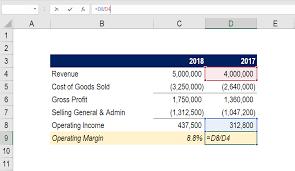 operating margin an important measure