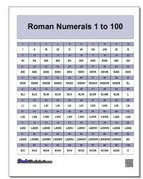 Super Bowl Roman Numerals Chart Roman Numerals Chart Printable Pdf Many Other Formats