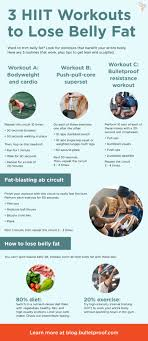 how to lose belly fat infographic with workouts