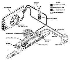 automotive air conditioning wiring diagram pdf automotive automotive air conditioner thermostat automotive image on automotive air conditioning wiring diagram pdf