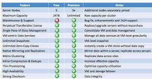 Free Maxta Mxsp Software License Storagenewsletter