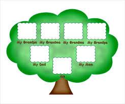 Blank Family Tree Template Free Premium Template Family Tree Templates For Word Blank Template Free With Photos