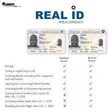 Thinking Facebook About Applying Virginiadmv - Real For A Id